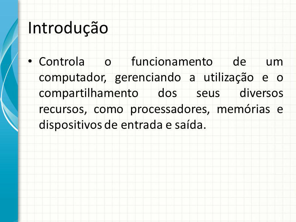Introdução Controla o funcionamento de um computador, gerenciando a utilização e o compartilhamento dos seus diversos recursos, como processadores, memórias e dispositivos de entrada e saída.