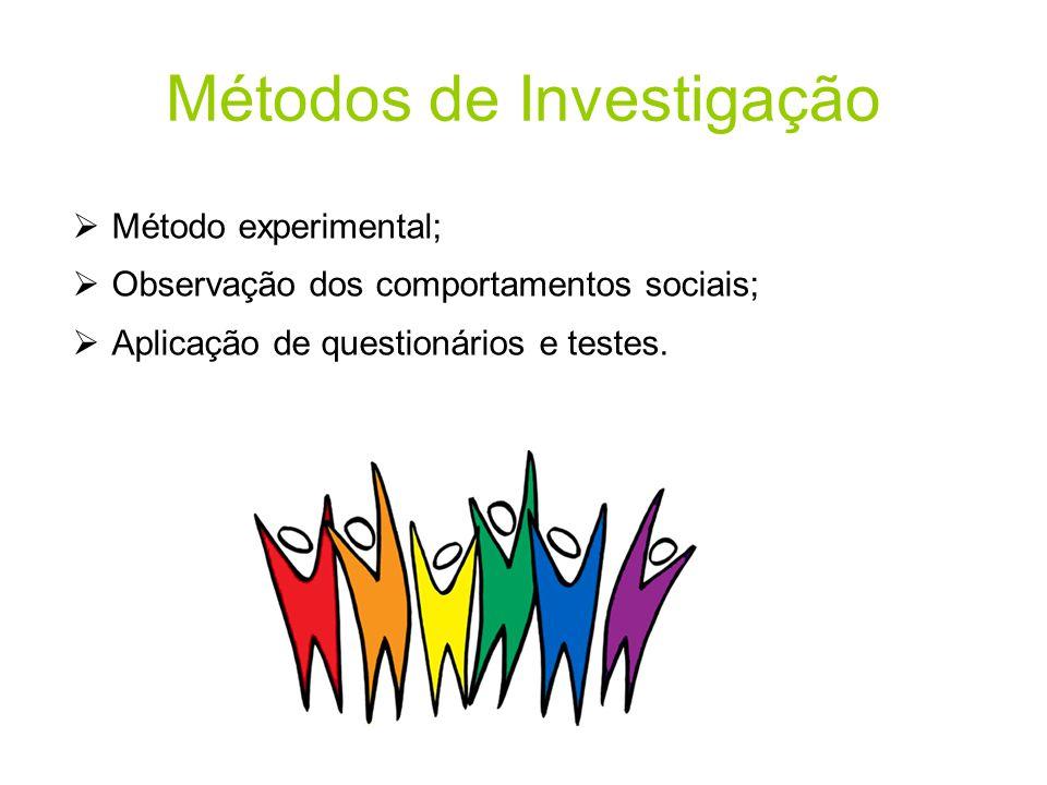 Métodos de Investigação  Método experimental;  Observação dos comportamentos sociais;  Aplicação de questionários e testes.
