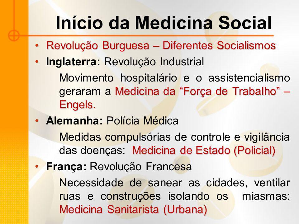 Início da Medicina Social Revolução Burguesa – Diferentes SocialismosRevolução Burguesa – Diferentes Socialismos Inglaterra: Revolução Industrial Medi