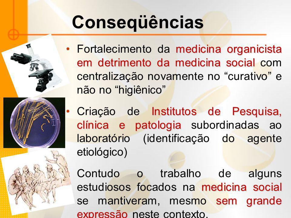 Conseqüências medicina organicista em detrimento da medicina socialFortalecimento da medicina organicista em detrimento da medicina social com central