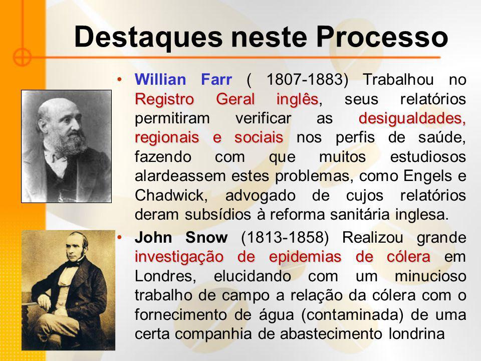 Registro Geral inglês desigualdades, regionais e sociaisWillian Farr ( 1807-1883) Trabalhou no Registro Geral inglês, seus relatórios permitiram verif