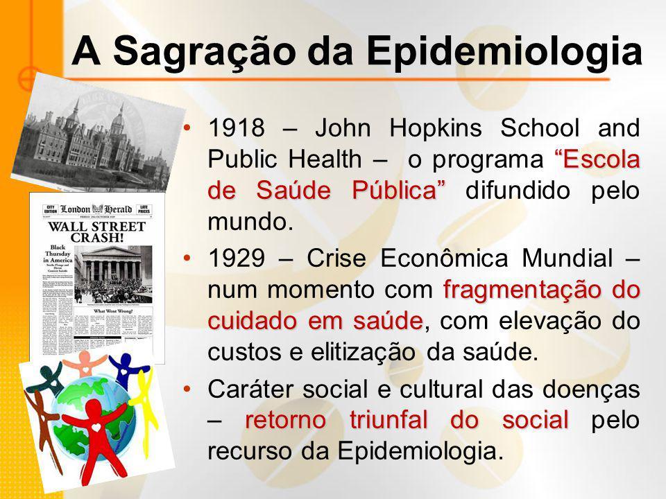 """A Sagração da Epidemiologia """"Escola de Saúde Pública""""1918 – John Hopkins School and Public Health – o programa """"Escola de Saúde Pública"""" difundido pel"""
