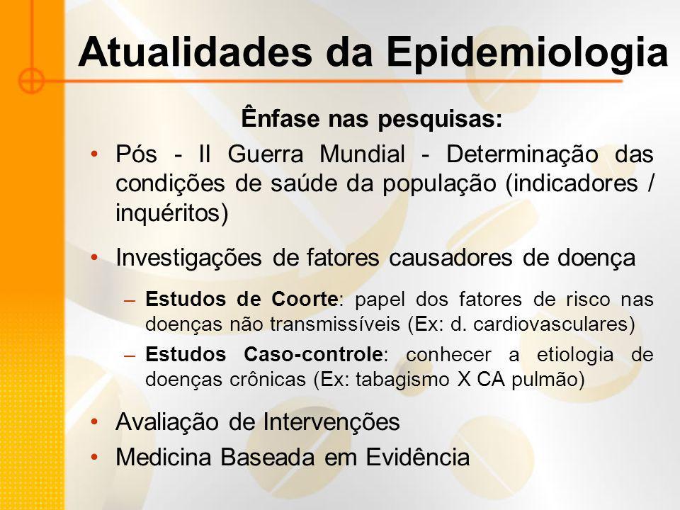 Atualidades da Epidemiologia Ênfase nas pesquisas: Pós - II Guerra Mundial - Determinação das condições de saúde da população (indicadores / inquérito