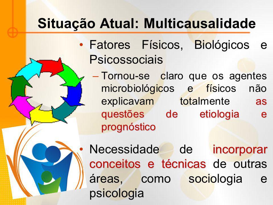 Situação Atual: Multicausalidade Fatores Físicos, Biológicos e Psicossociais as questões de etiologia e prognóstico –Tornou-se claro que os agentes mi