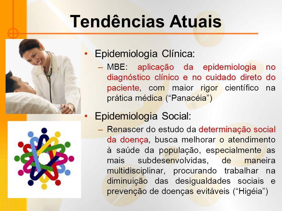 Tendências Atuais Epidemiologia Clínica: aplicação da epidemiologia no diagnóstico clínico e no cuidado direto do paciente –MBE: aplicação da epidemio