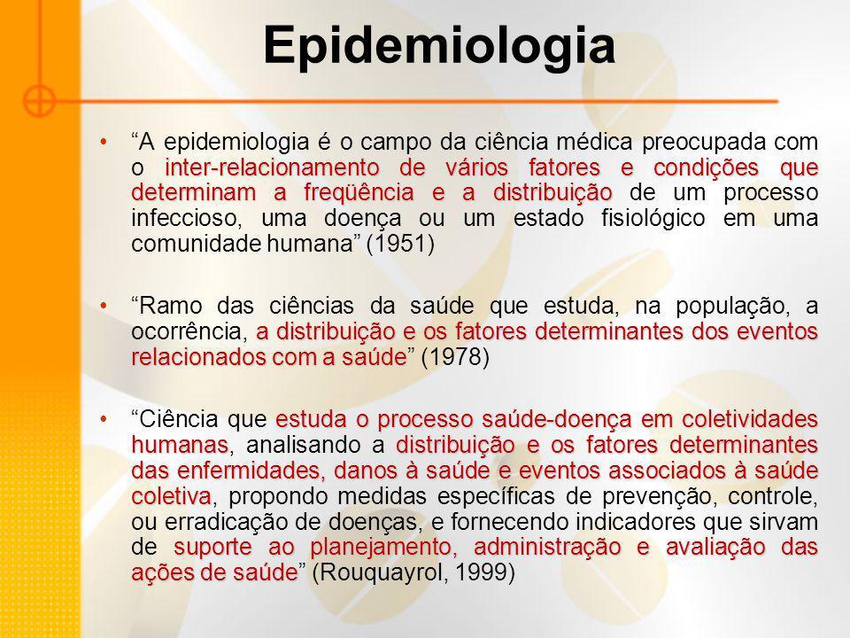 """Epidemiologia inter-relacionamento de vários fatores e condições que determinam a freqüência e a distribuição""""A epidemiologia é o campo da ciência méd"""