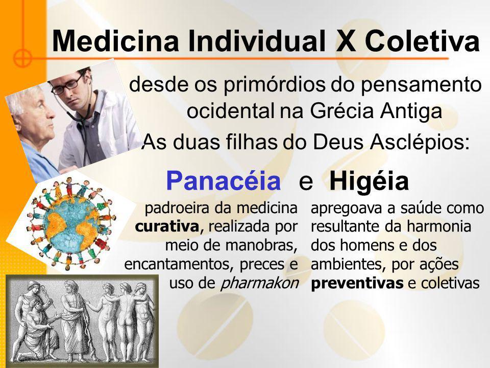 Medicina Individual X Coletiva desde os primórdios do pensamento ocidental na Grécia Antiga As duas filhas do Deus Asclépios: padroeira da medicina cu