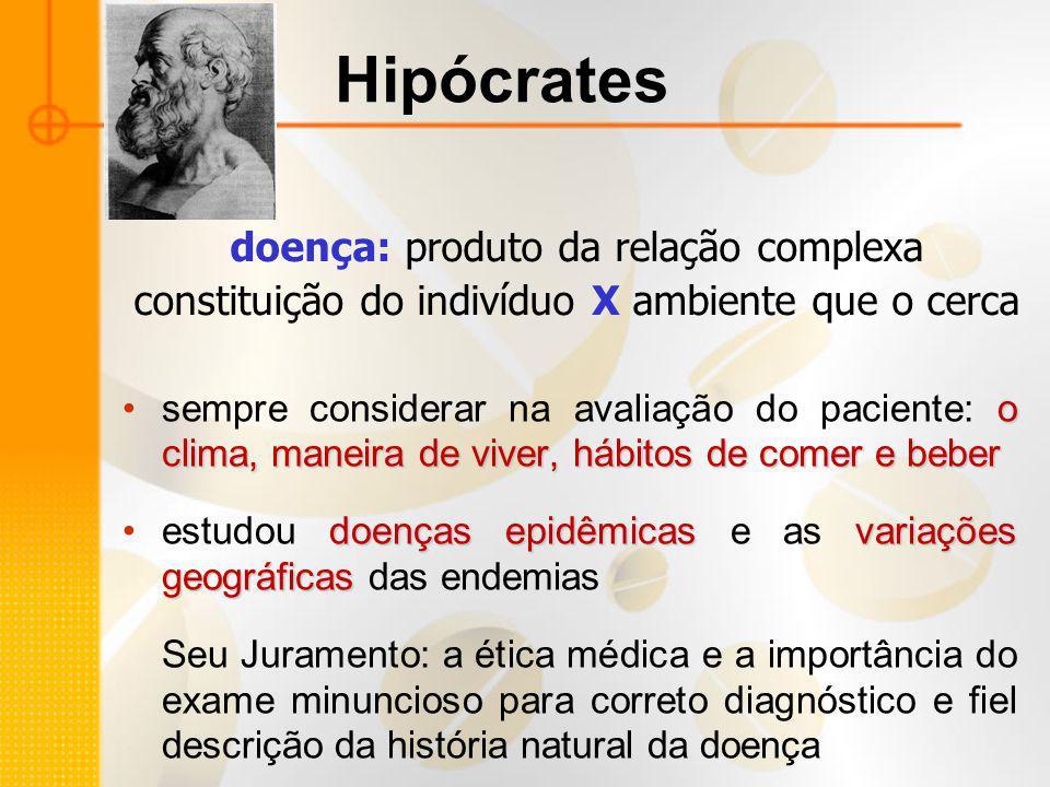 Hipócrates o clima, maneira de viver, hábitos de comer e bebersempre considerar na avaliação do paciente: o clima, maneira de viver, hábitos de comer