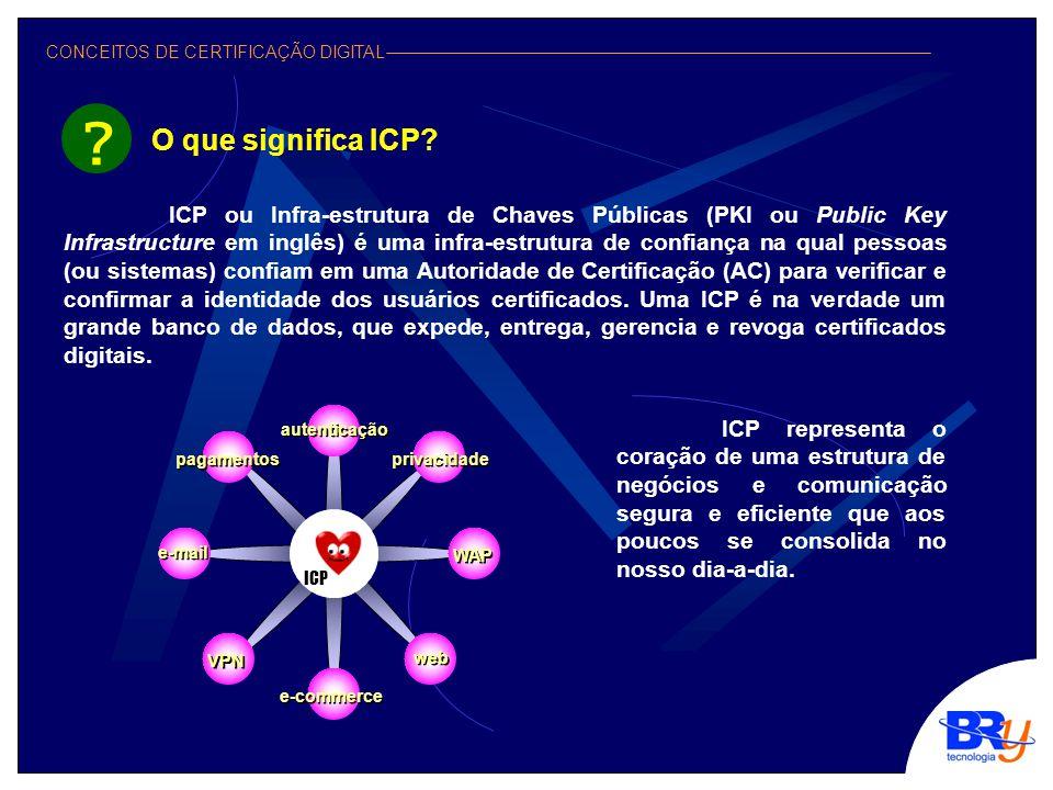 CONCEITOS DE CERTIFICAÇÃO DIGITAL O que significa ICP.