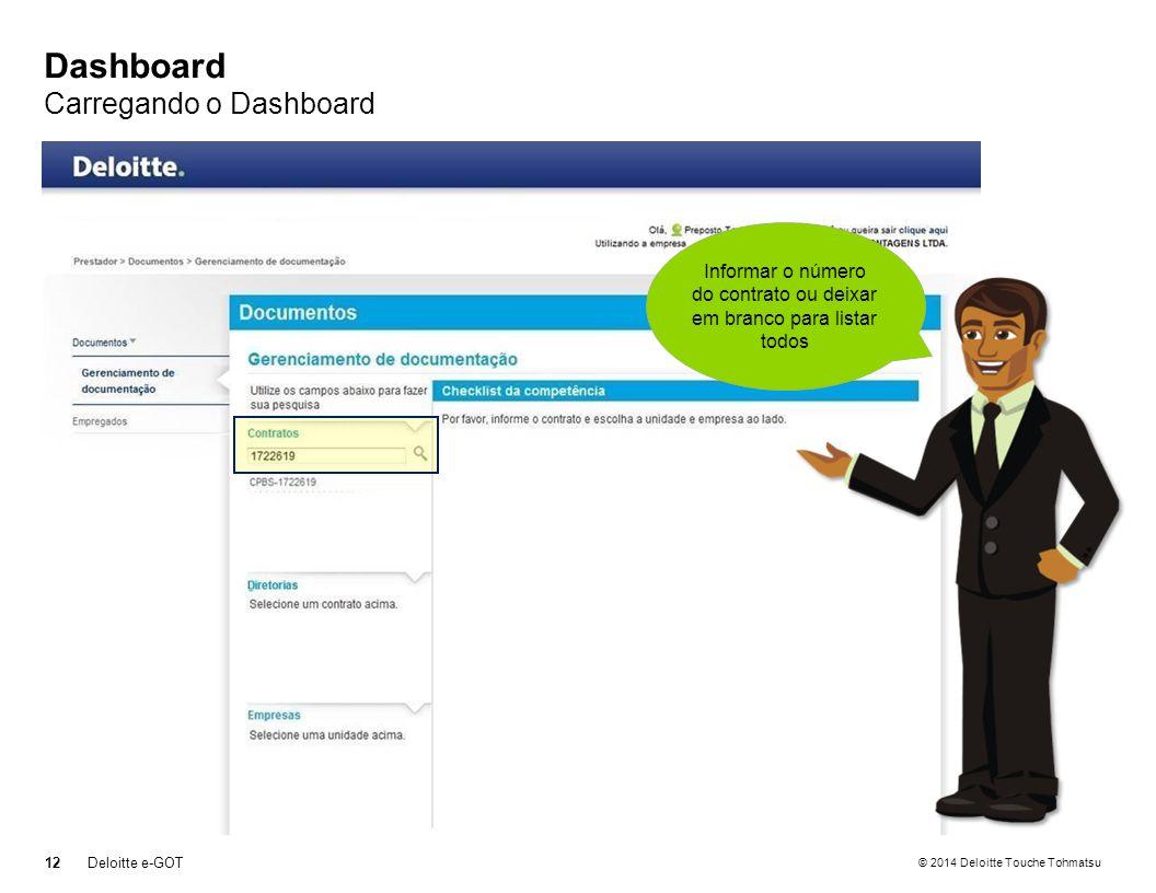© 2014 Deloitte Touche Tohmatsu Dashboard Carregando o Dashboard 12Deloitte e-GOT Informar o número do contrato ou deixar em branco para listar todos