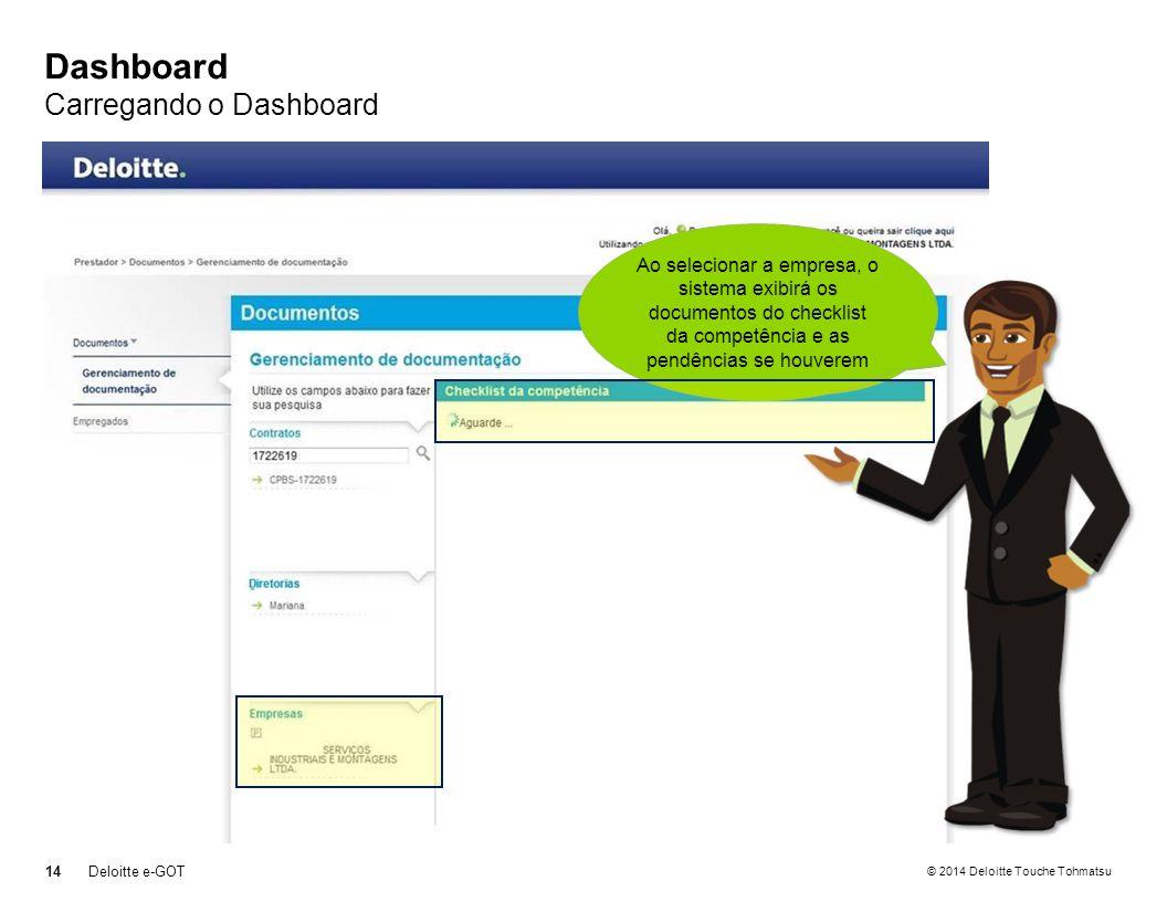 © 2014 Deloitte Touche Tohmatsu Dashboard Carregando o Dashboard 14Deloitte e-GOT Selecionar a empresa correspondente Ao selecionar a empresa, o sistema exibirá os documentos do checklist da competência e as pendências se houverem