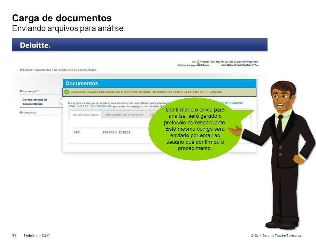 © 2014 Deloitte Touche Tohmatsu Carga de documentos Enviando arquivos para análise 32Deloitte e-GOT Confirmado o envio para análise, será gerado o protocolo correspondente.