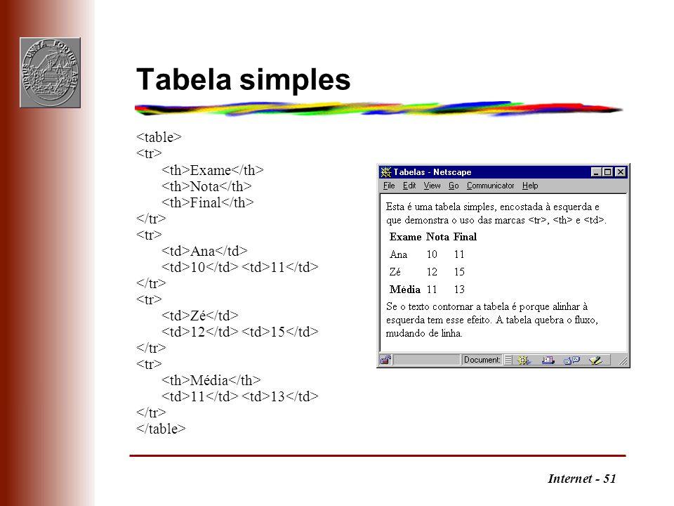 Internet - 51 Tabela simples Exame Nota Final Ana 10 11 Zé 12 15 Média 11 13