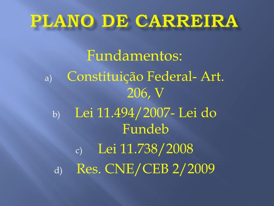 Fundamentos: a) Constituição Federal- Art.