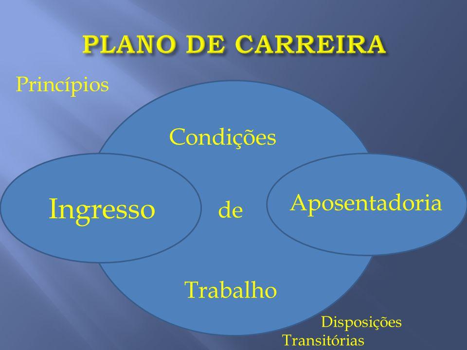 Ingresso Aposentadoria Condições Trabalho de Princípios Disposições Transitórias