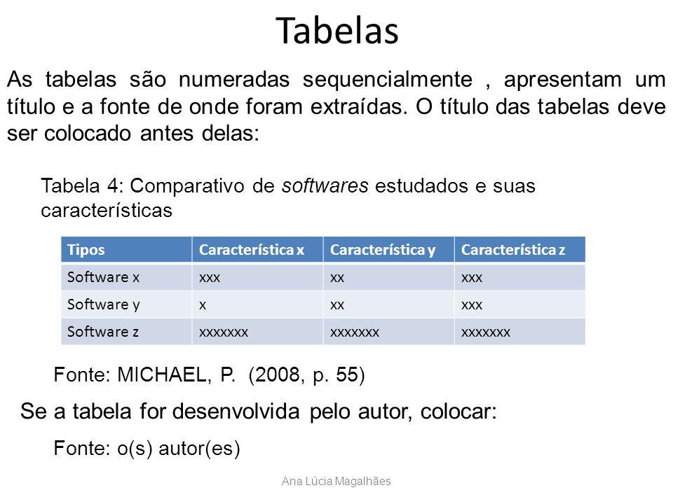 Tabelas Ana Lúcia Magalhães TiposCaracterística xCaracterística yCaracterística z Software xxxxxxxxx Software yxxxxxx Software zxxxxxxx As tabelas são