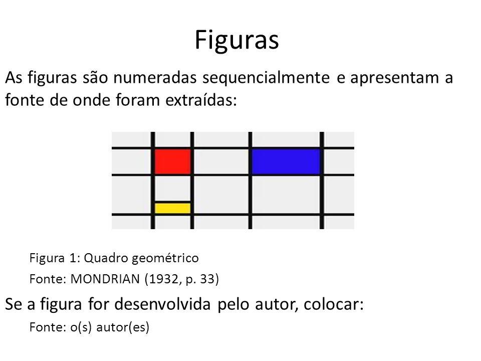 Figuras As figuras são numeradas sequencialmente e apresentam a fonte de onde foram extraídas: Figura 1: Quadro geométrico Fonte: MONDRIAN (1932, p. 3