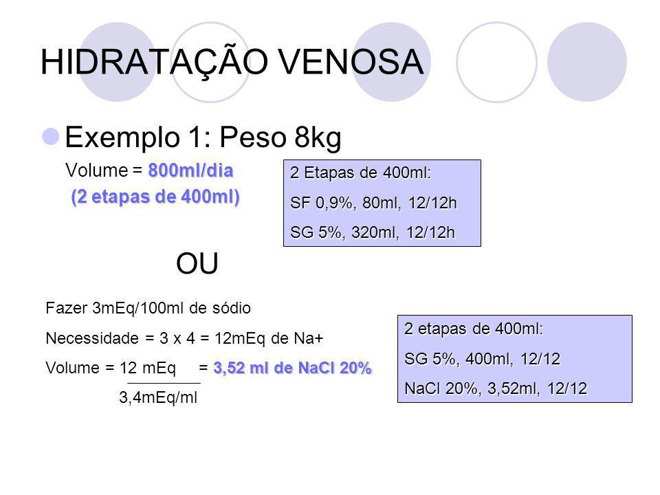 HIDRATAÇÃO VENOSA Exemplo 1: Peso 8kg 800ml/dia Volume = 800ml/dia (2 etapas de 400ml) (2 etapas de 400ml) 2 Etapas de 400ml: SF 0,9%, 80ml, 12/12h SG 5%, 320ml, 12/12h OU Fazer 3mEq/100ml de sódio Necessidade = 3 x 4 = 12mEq de Na+ 3,52 ml de NaCl 20% Volume = 12 mEq = 3,52 ml de NaCl 20% 3,4mEq/ml 2 etapas de 400ml: SG 5%, 400ml, 12/12 NaCl 20%, 3,52ml, 12/12