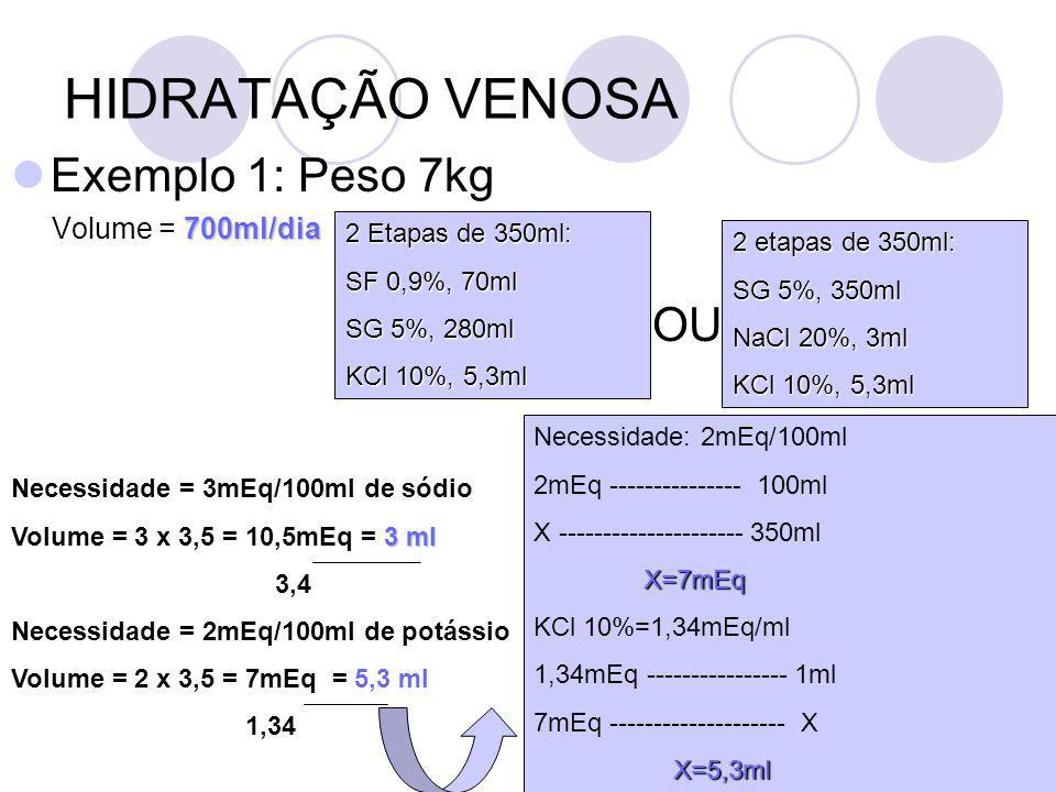 HIDRATAÇÃO VENOSA Exemplo 1: Peso 7kg 700ml/dia Volume = 700ml/dia OU Necessidade = 3mEq/100ml de sódio 3 ml Volume = 3 x 3,5 = 10,5mEq = 3 ml 3,4 Necessidade = 2mEq/100ml de potássio Volume = 2 x 3,5 = 7mEq = 5,3 ml 1,34 2 etapas de 350ml: SG 5%, 350ml NaCl 20%, 3ml KCl 10%, 5,3ml Necessidade: 2mEq/100ml 2mEq --------------- 100ml X --------------------- 350ml X=7mEq KCl 10%=1,34mEq/ml 1,34mEq ---------------- 1ml 7mEq -------------------- X X=5,3ml 2 Etapas de 350ml: SF 0,9%, 70ml SG 5%, 280ml KCl 10%, 5,3ml