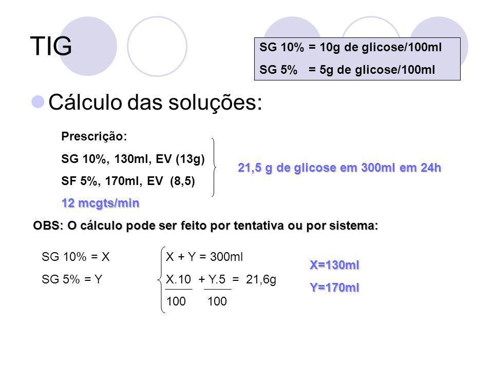 TIG Cálculo das soluções: SG 10% = 10g de glicose/100ml SG 5% = 5g de glicose/100ml Prescrição: SG 10%, 130ml, EV (13g) SF 5%, 170ml, EV (8,5) 12 mcgts/min 21,5 g de glicose em 300ml em 24h OBS: O cálculo pode ser feito por tentativa ou por sistema: SG 10% = X SG 5% = Y X + Y = 300ml X.10 + Y.5 = 21,6g 100 X=130mlY=170ml