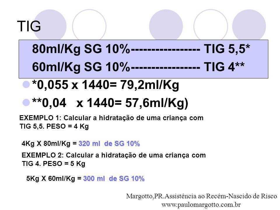 TIG 80ml/Kg SG 10%----------------- TIG 5,5* 60ml/Kg SG 10%----------------- TIG 4** *0,055 x 1440= 79,2ml/Kg **0,04 x 1440= 57,6ml/Kg) EXEMPLO 1: Calcular a hidratação de uma criança com TIG 5,5.