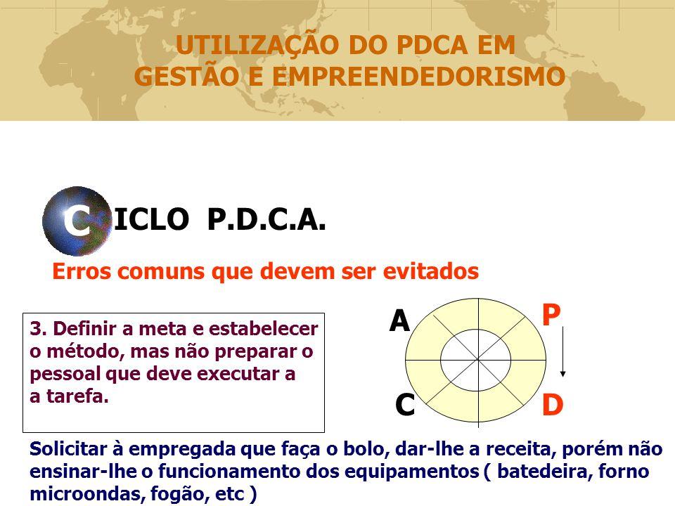 ICLO P.D.C.A.CVCV Erros comuns que devem ser evitados P DC A 3.