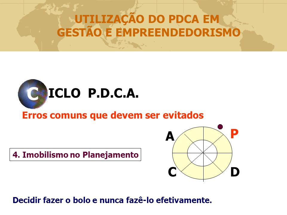 ICLO P.D.C.A.CVCV Erros comuns que devem ser evitados P DC A 4.