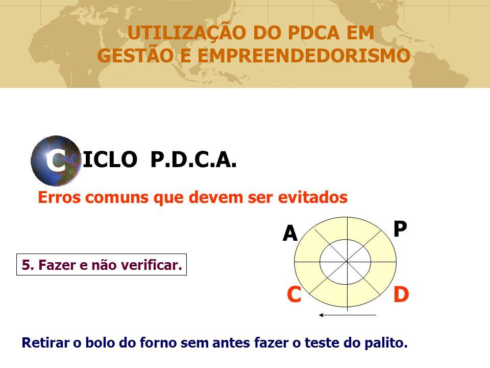 ICLO P.D.C.A.CVCV Erros comuns que devem ser evitados P DC A 5.