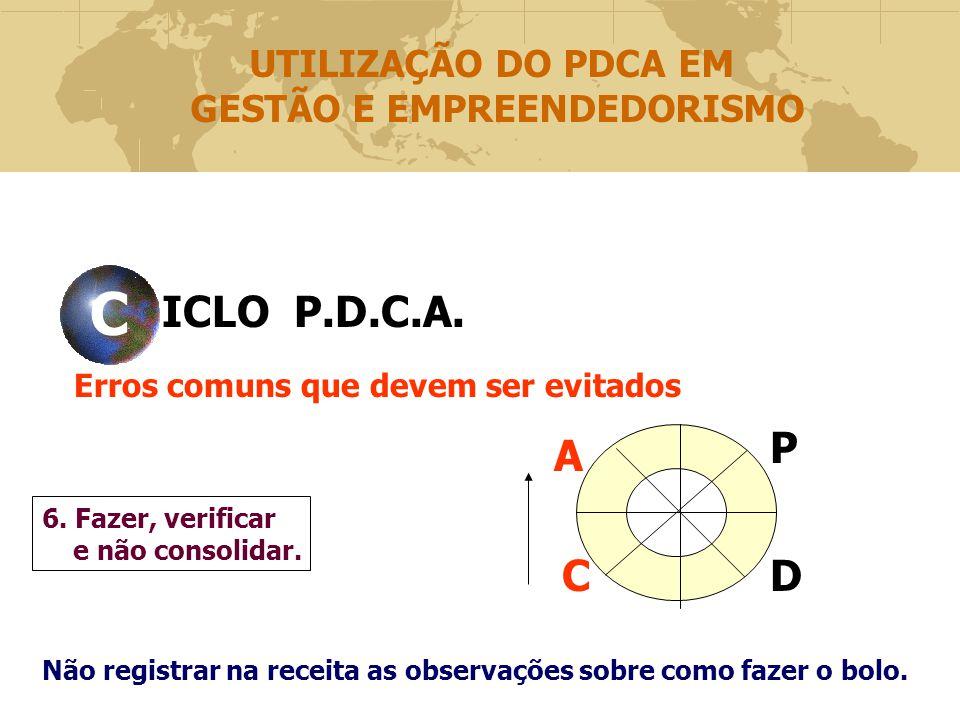 ICLO P.D.C.A.CVCV Erros comuns que devem ser evitados P DC A 6.