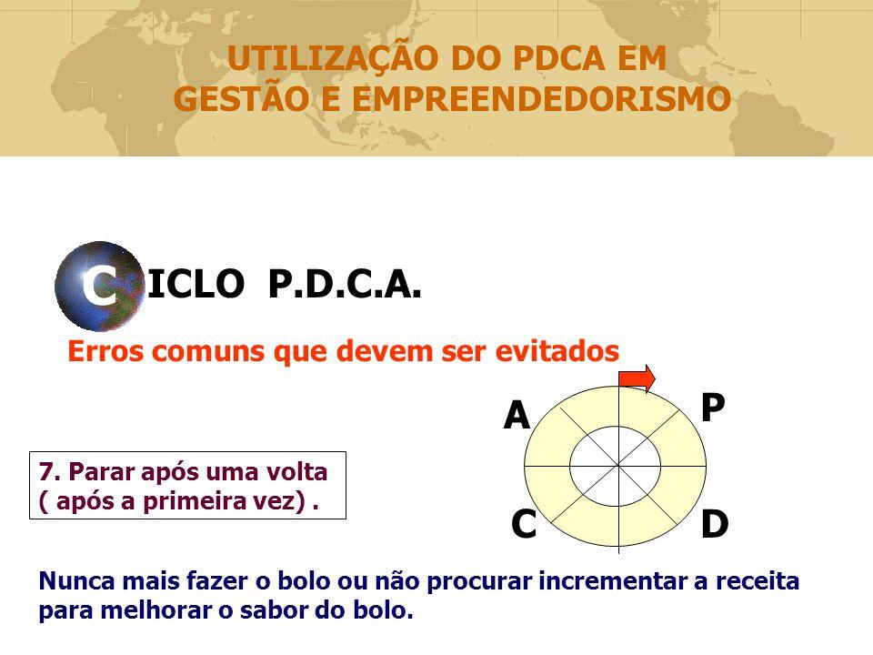 ICLO P.D.C.A.CVCV Erros comuns que devem ser evitados P DC A 7.