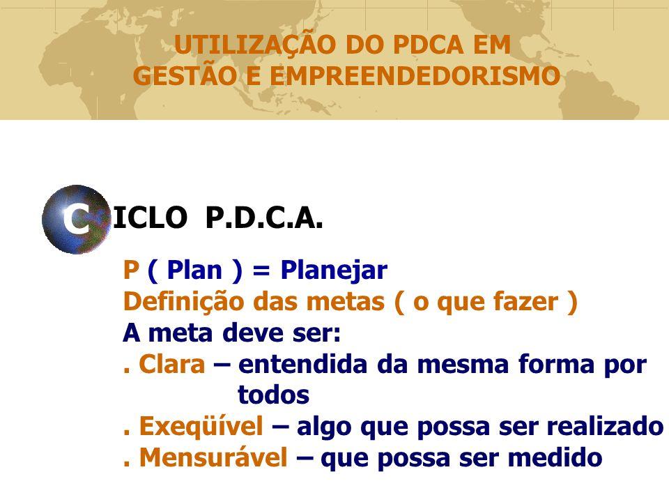 ICLO P.D.C.A.CVCV P ( Plan ) = Planejar Definição das metas ( o que fazer ) A meta deve ser:.