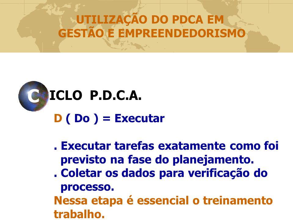ICLO P.D.C.A.CVCV D ( Do ) = Executar.