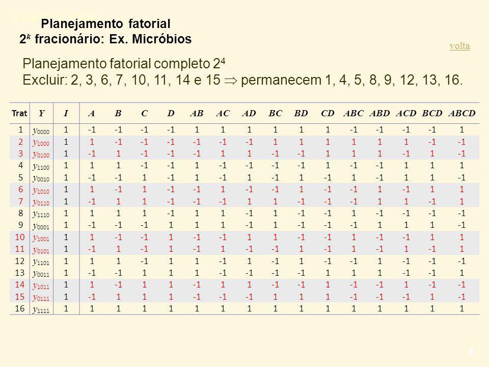 Título do slide 17 Delineamento fatorial 2 k-1 Exemplo: Micróbios Gerador de confundimento: I = ABCD (relação de definição) Esquema de confundimento: Manter os tratamentos (linha l ) para os quais I (l) = ABCD (l)  Isto ocorre para os tratamentos 1, 4, 6, 7, 10 11, 13, 16 (em cinza no quadro).