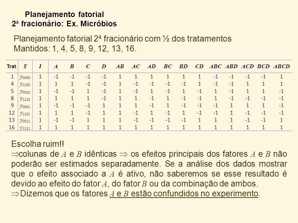 Título do slide 8 Trat YIABCDABACADBCBDCDABCABDACDBCDABCD 1 y 0000 1 111111 1 4 y 1100 111 1 1 111 5 y 0010 1 1 1 1 1 1 11 8 y 1110 111111 1 1 9 y 0001 1 111 1 111 12 y 1101 11111 1 1 1 13 y 0011 1 111 111 1 16 y 1111 1111111111111111 Fatorial 2 4 fracionário com ½ dos tratamentos com 1, 4, 5, 8, 9, 12, 13, 16 Mas há outros 7 pares de colunas idênticas (total de 8 pares idênticos) A = B ; C = ABC; D = ABD; AC = BC; AD = BD; BCD = ACD; ABCD = CD; AB = I (coluna 0 , para média geral).