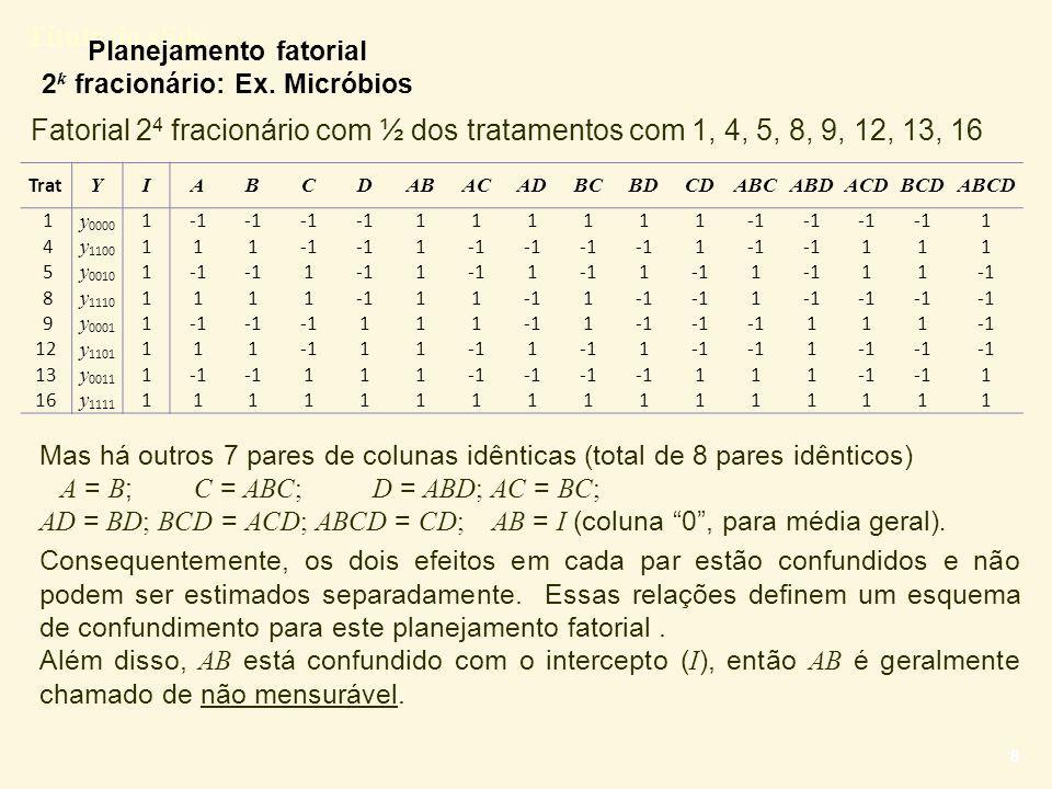 Título do slide 19 Delineamento fatorial 2 k-1 Exemplo: Micróbios  Delineamento fracionário 2 4-1 e o gerador de confundimento foi I = ABCD, que produziu o esquema de confundimento AB = CD AC = BD AD = BC A = BCD B = ACD C = ABD D = ABC volta A0A0 A1A1 B0B0 B1B1 B0B0 B1B1 C0C0 D0D0 (1)(3)(2)(4) D1D1 (5)(7)(6)(8) C1C1 D0D0 (9)(11)(10)(12) D1D1 (13)(15)(14)(16) resultando que os tratamentos que devem ser realizados são: 1, 4, 6, 7, 10, 11, 13, 16