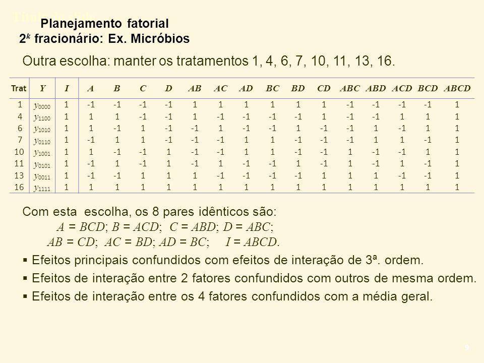 Título do slide 20 Delineamento fatorial 2 k-1 Observação: Para este delineamento 2 4-1 podemos ainda realizar os tratamentos 2, 3, 5, 8, 9, 12, 14, 15, que são resultantes da relação de definição I = -ABCD, produzindo o esquema de confundimento AB = - CD AC = - BD AD = - BC A = - BCD B = - ACD C = - ABD D = - ABC volta A0A0 A1A1 B0B0 B1B1 B0B0 B1B1 C0C0 D0D0 (1)(3)(2)(4) D1D1 (5)(7)(6)(8) C1C1 D0D0 (9)(11)(10)(12) D1D1 (13)(15)(14)(16) ou seja, é o mesmo esquema obtido anteriormente, porém com sinal contrário, e estas experiências são a outra fração ½ do delineamento fatorial completo.