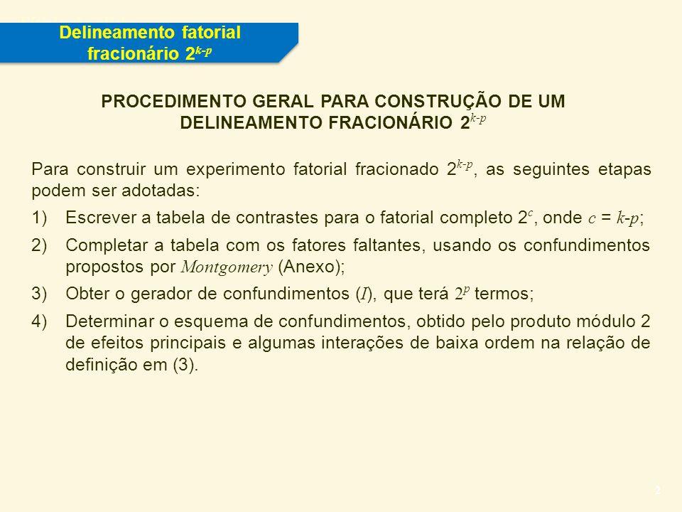 Título do slide 3 Exemplo: DELINEAMENTO 2 7-4 Gerador de confundimento: Delineamento fatorial fracionário 2 k-p anexo I = ABD = ACE = BCF = ABCG = BCDE = ACDF = ABEF = CDG = BEG = AFG = DEF = ADEG = BDFG = CEFG = ABCDEFG com 2 4 = 16 termos.