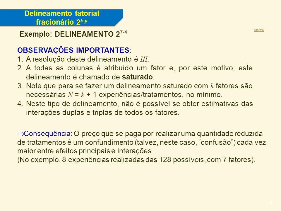Título do slide 15 ANEXO: SUGESTÕES DE GERADORES DE CONFUNDIMENTO No.