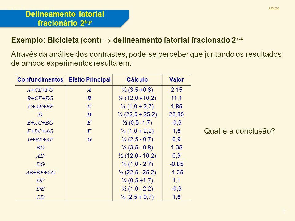 Título do slide 8 Exemplo: Bicicleta (cont)  delineamento fatorial fracionado 2 7-4 Delineamento fatorial fracionário 2 k-p anexo iCondundimentosValorP 1AB+BF+CG-1,353,57 2DG-0,8510,71 3E+AC+BG-0,617,86 4DE-0,625,00 5G+BE+AF0,932,14 6AD0,939,29 7DF1,146,43 8BD1,3553,57 9F+BC+AG1,660,71 10CD1,667,86 11C+AE+BF1,8575,00 12A+CE+FG2,1582,14 13B+CF+EG11,189,29 14D23,8596,43