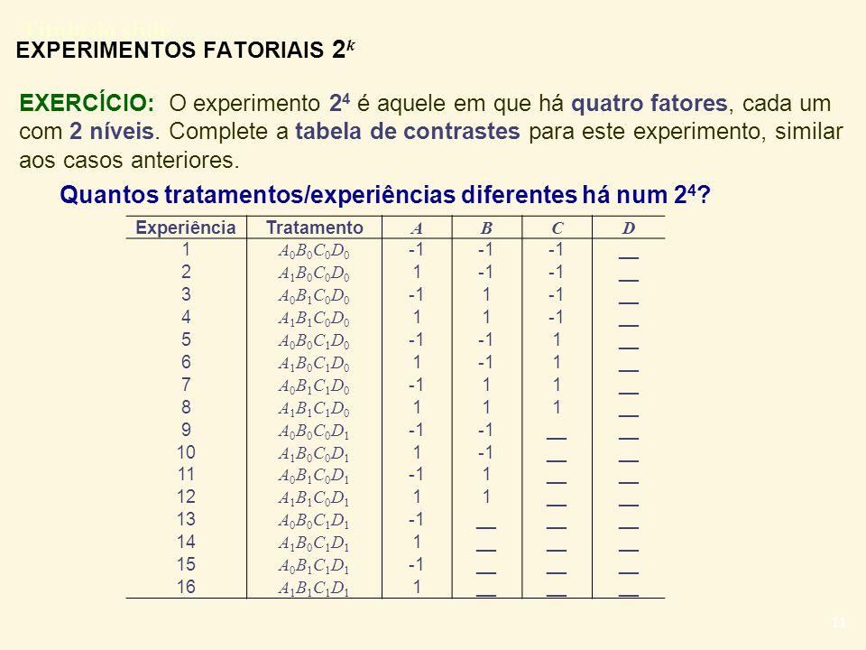 Título do slide 11 EXPERIMENTOS FATORIAIS 2 k EXERCÍCIO: O experimento 2 4 é aquele em que há quatro fatores, cada um com 2 níveis. Complete a tabela