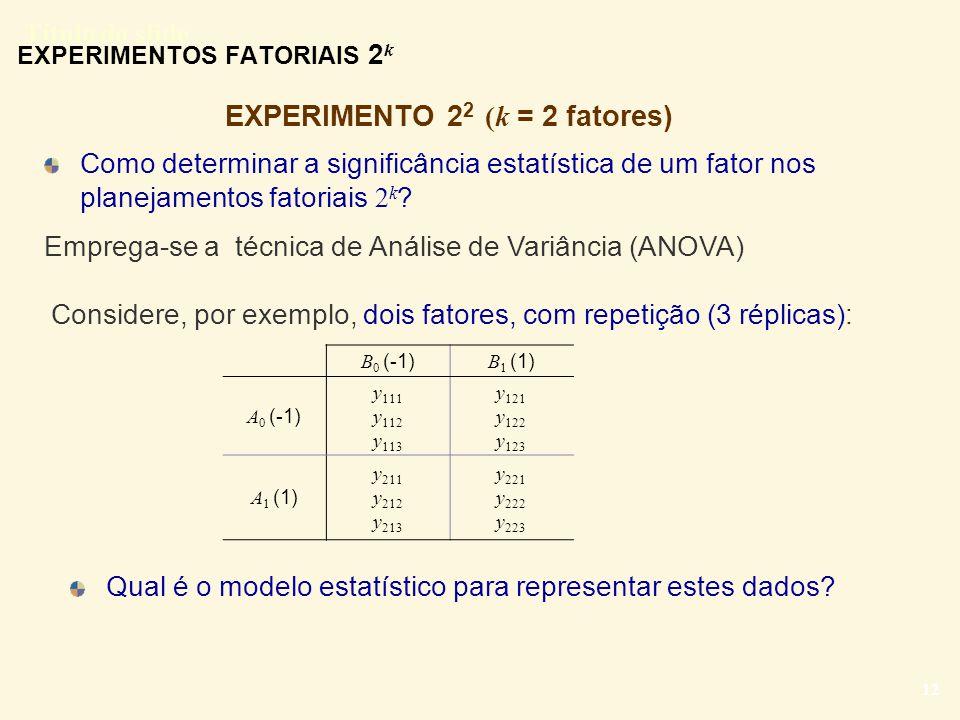 Título do slide 12 EXPERIMENTOS FATORIAIS 2 k EXPERIMENTO 2 2 (k = 2 fatores) Considere, por exemplo, dois fatores, com repetição (3 réplicas): Como d