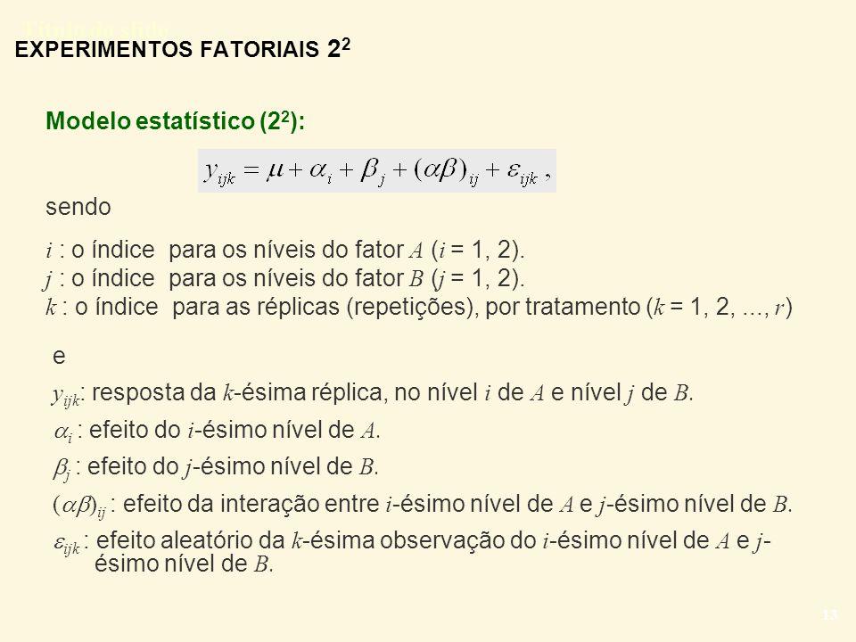Título do slide 13 Modelo estatístico (2 2 ): sendo i : o índice para os níveis do fator A ( i = 1, 2). j : o índice para os níveis do fator B ( j = 1