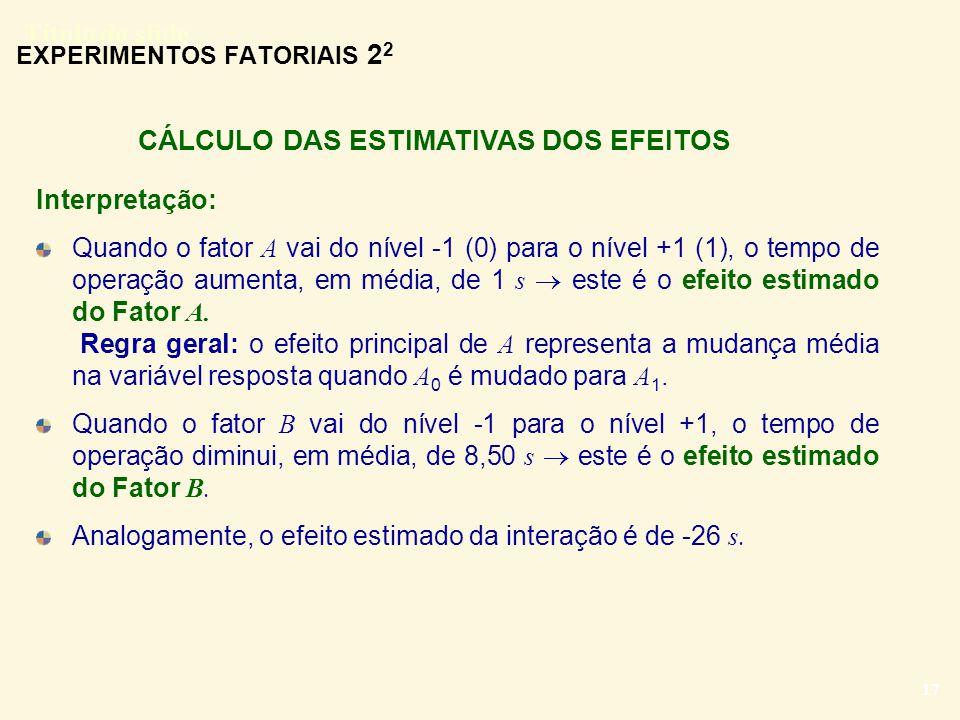 Título do slide 17 EXPERIMENTOS FATORIAIS 2 2 Interpretação: Quando o fator A vai do nível -1 (0) para o nível +1 (1), o tempo de operação aumenta, em