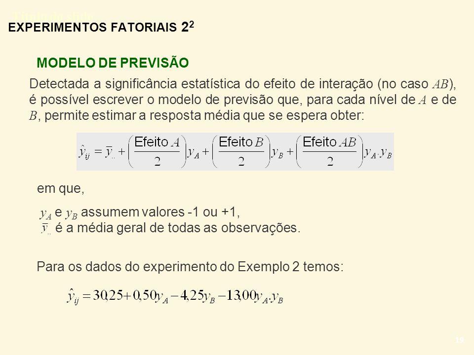 Título do slide 19 MODELO DE PREVISÃO EXPERIMENTOS FATORIAIS 2 2 Detectada a significância estatística do efeito de interação (no caso AB ), é possíve