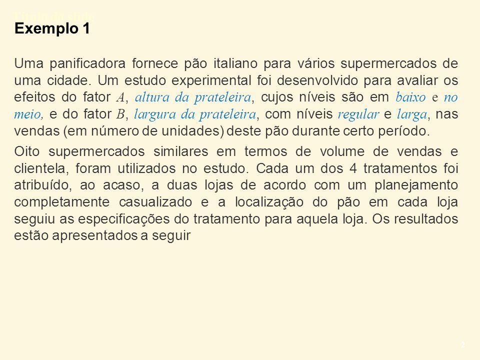 Título do slide 23 EXPERIMENTOS FATORIAIS 2 3 Experimento 2 3 é aquele em que há três fatores, cada um com 2 níveis.
