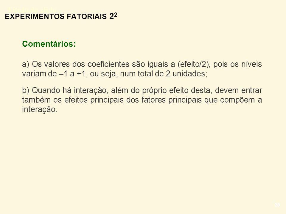 Título do slide 20 Comentários: EXPERIMENTOS FATORIAIS 2 2 a) Os valores dos coeficientes são iguais a (efeito/2), pois os níveis variam de –1 a +1, o
