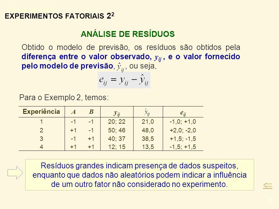 Título do slide 21 ANÁLISE DE RESÍDUOS EXPERIMENTOS FATORIAIS 2 2 Obtido o modelo de previsão, os resíduos são obtidos pela diferença entre o valor ob