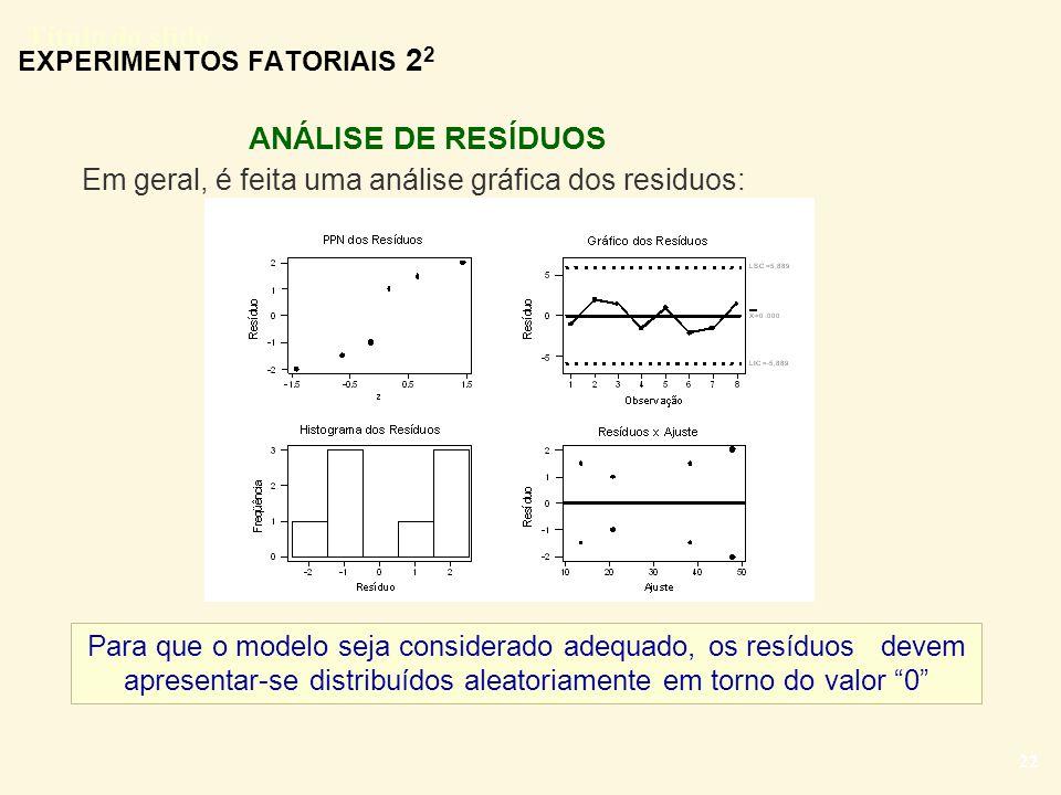 Título do slide 22 ANÁLISE DE RESÍDUOS EXPERIMENTOS FATORIAIS 2 2 Em geral, é feita uma análise gráfica dos residuos: Para que o modelo seja considera
