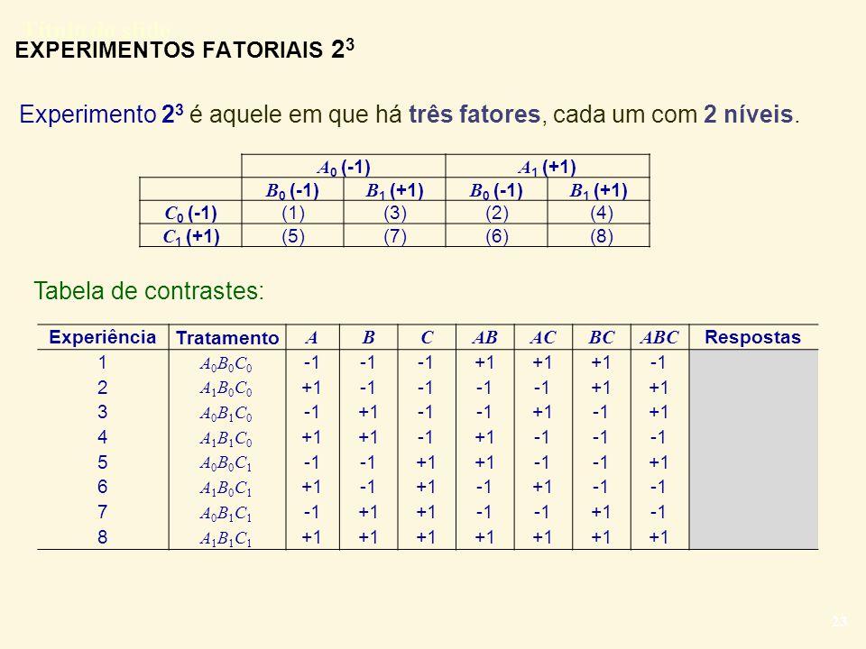 Título do slide 23 EXPERIMENTOS FATORIAIS 2 3 Experimento 2 3 é aquele em que há três fatores, cada um com 2 níveis. A 0 (-1) A 1 (+1) B 0 (-1) B 1 (+