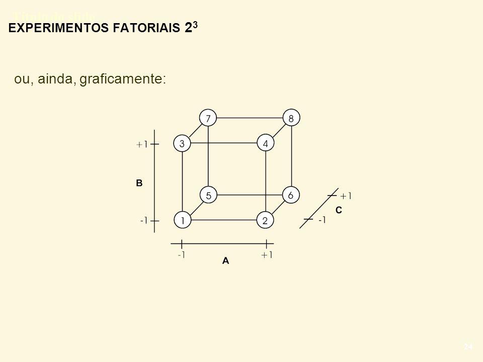 Título do slide 24 EXPERIMENTOS FATORIAIS 2 3 ou, ainda, graficamente: